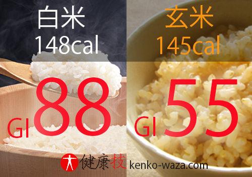 GI値白米玄米