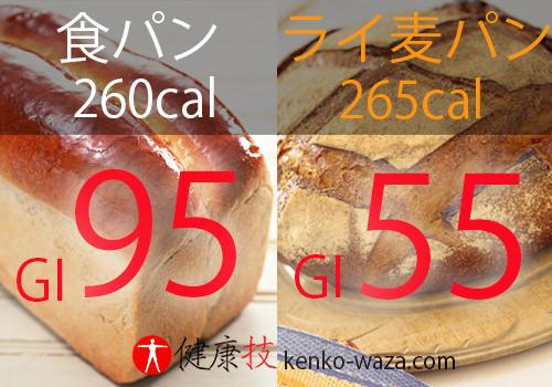GI値食パンライ麦パン