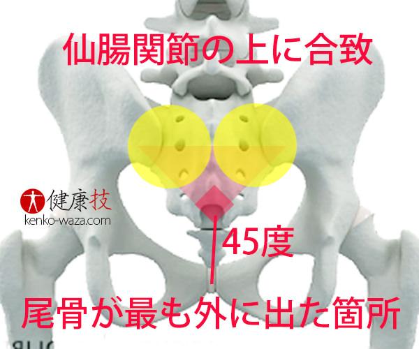 超簡単】貼るだけで腰痛や脚の痺れ脊柱管狭窄症の痛みが劇的軽減体験!