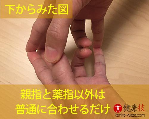 便秘 ガス抜き 胃腸不調 指合わせ方法2