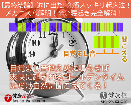 【最終結論】遂に出た! 究極スッキリ起床法! メカニズム解明!辛い寝起き完全解消!健康技4